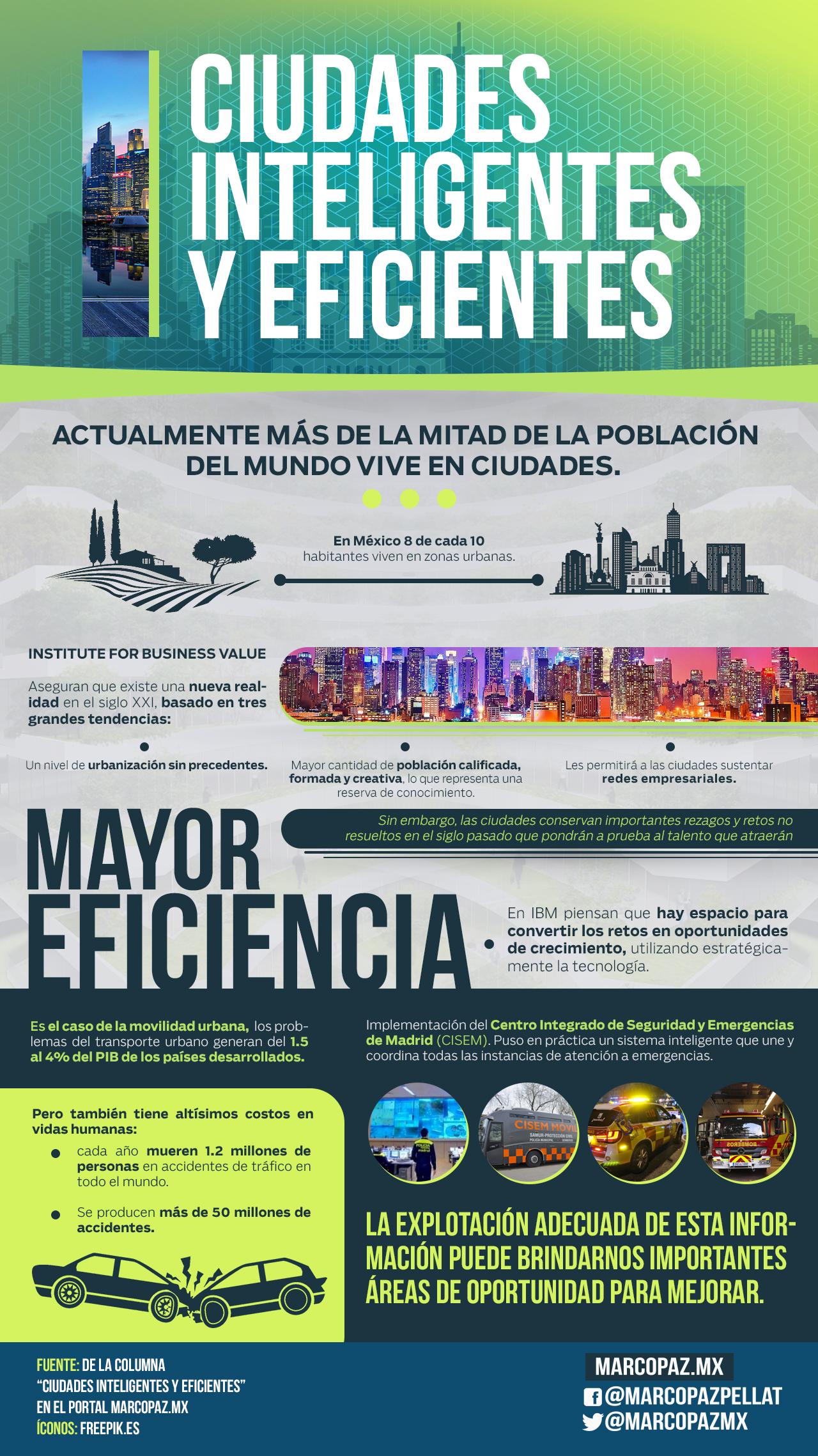 020_INFOGRAFIA_ciudades inteligentes y efectivas copy