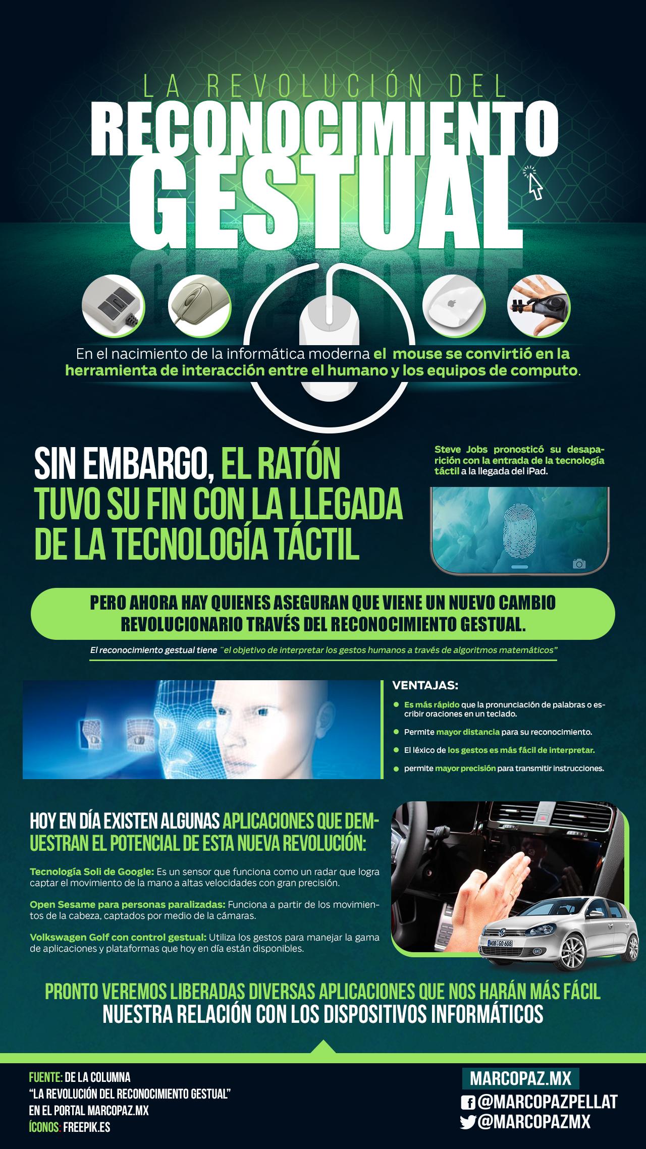 022_INFOGRAFIA_La revolución del reconocimiento gestual copy