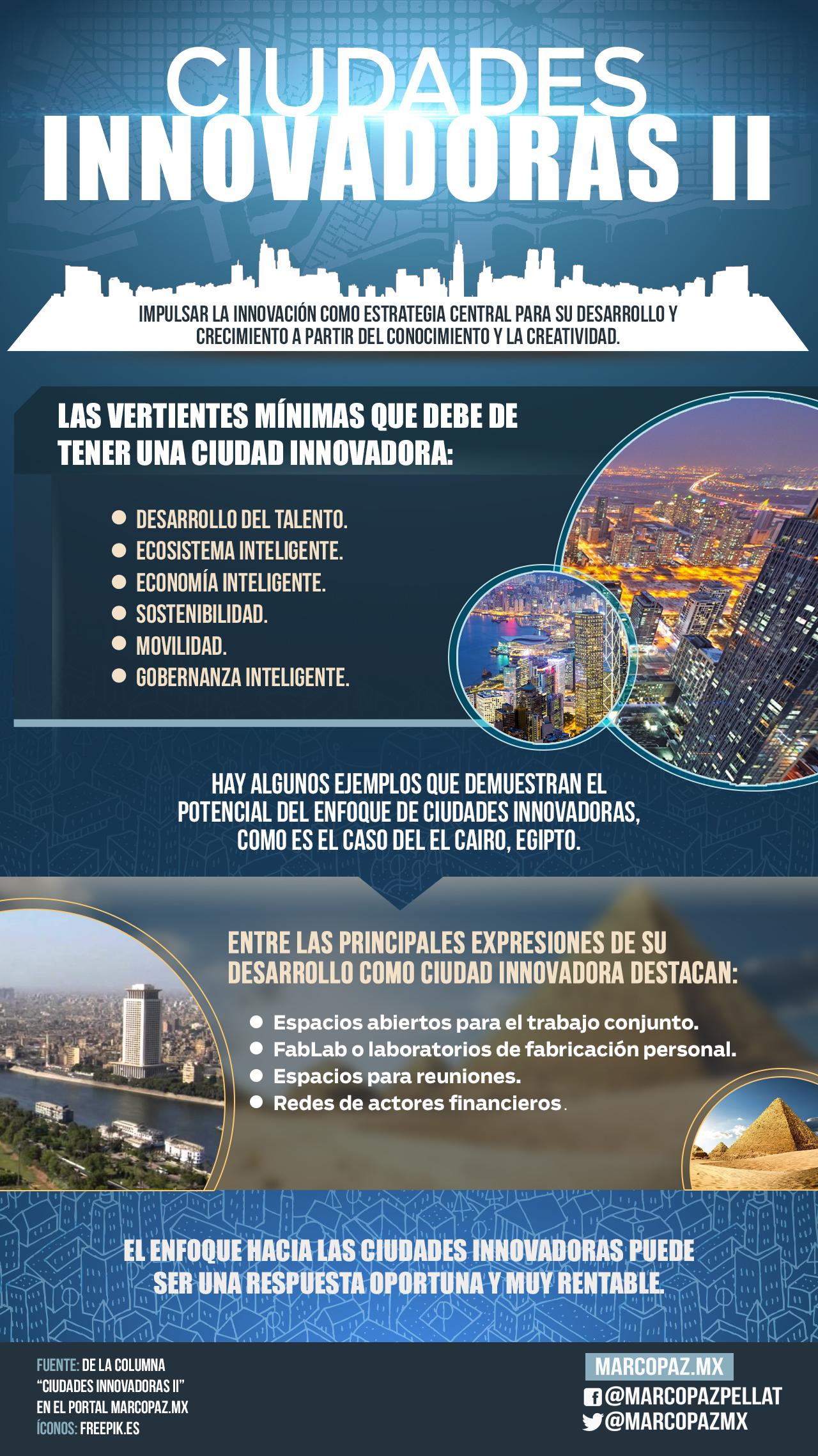 026_INFOGRAFIA_Ciudades innovadoras 2 copy