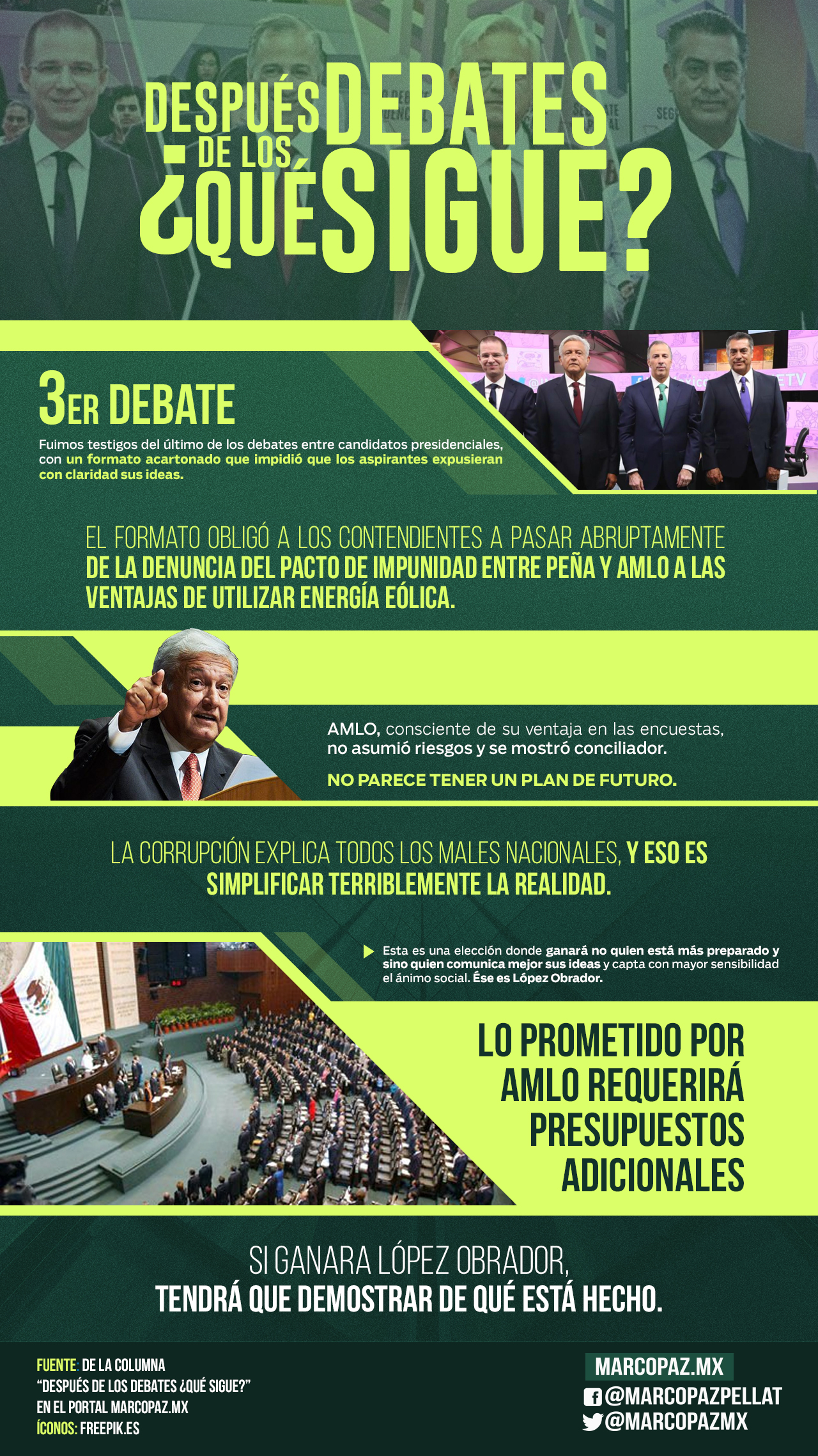 029_INFOGRAFIA_despues de los debates que sigue