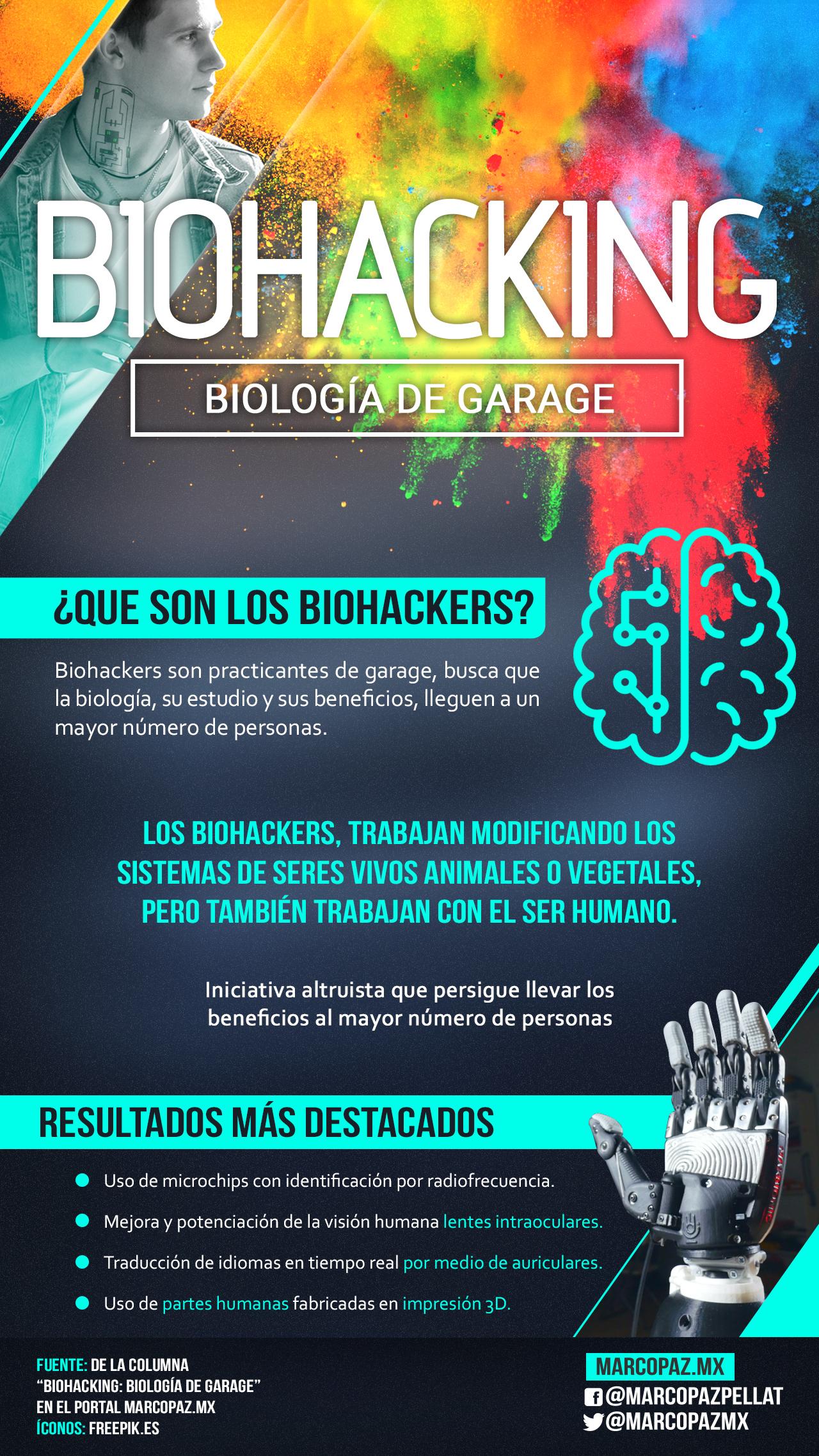 02_INFOGRAFIA_Biohacking_biología_de_garage