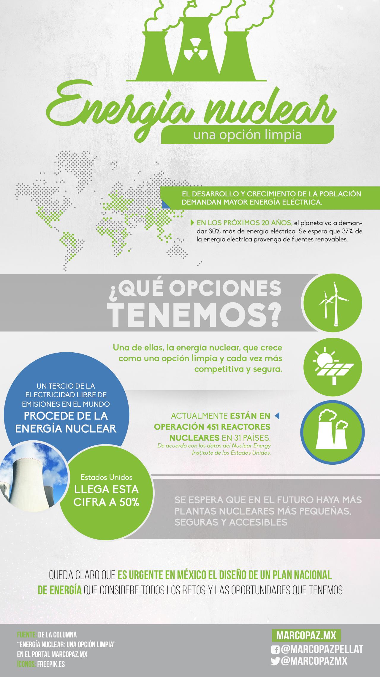044_INFOGRAFIA_Energía nuclear una opción limpia copy
