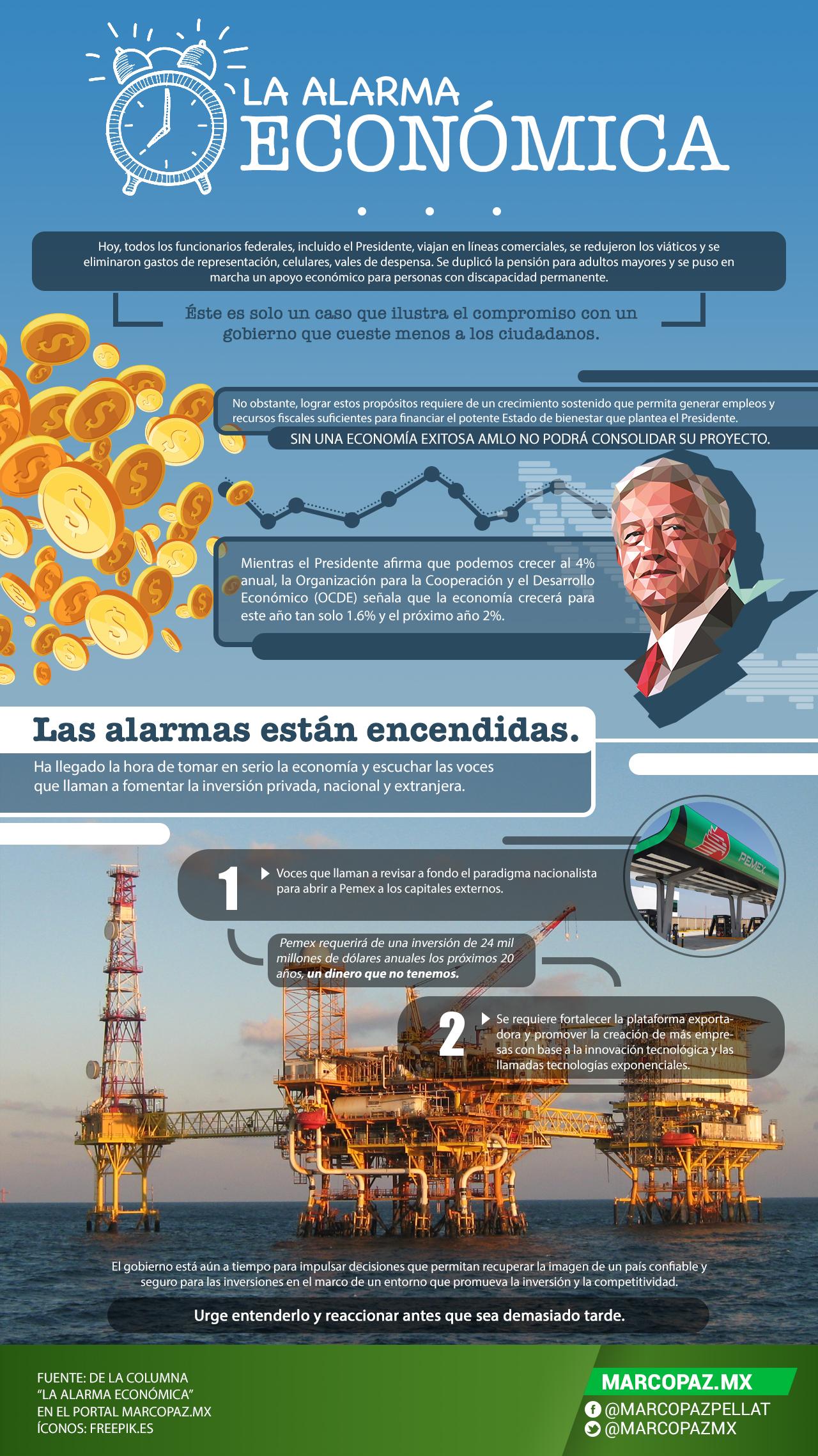 09 infografia La alarma económica copia