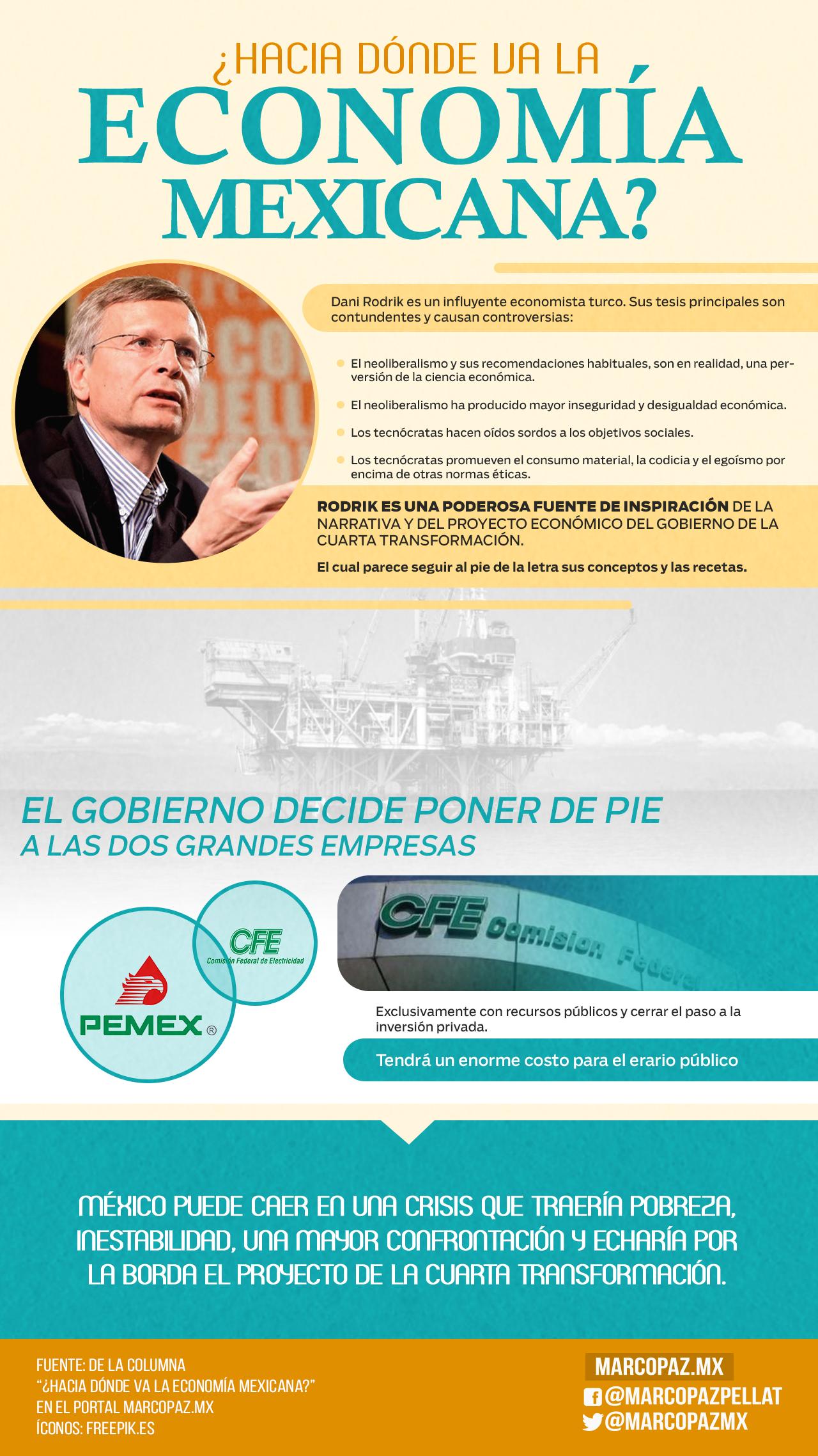 102_INFOGRAFIA_ ¿Hacia dónde va la economía mexicana? copy