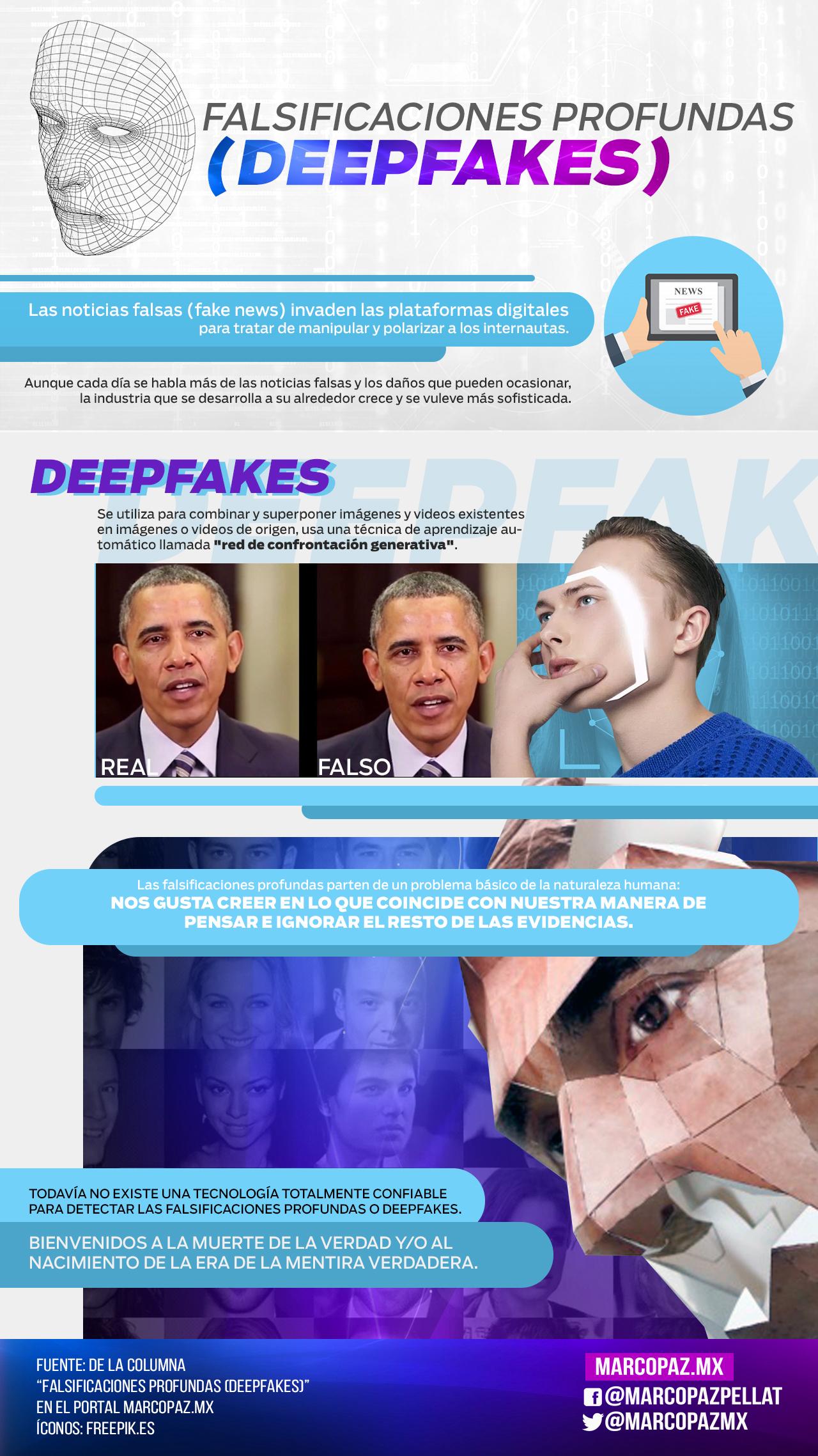 103_INFOGRAFIA_ Falsificaciones profundas deepfakes copy