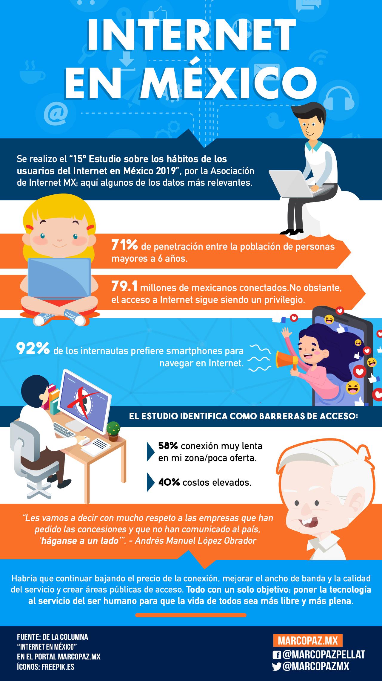 114_INFOGRAFIA_INTERNET EN MEXICO
