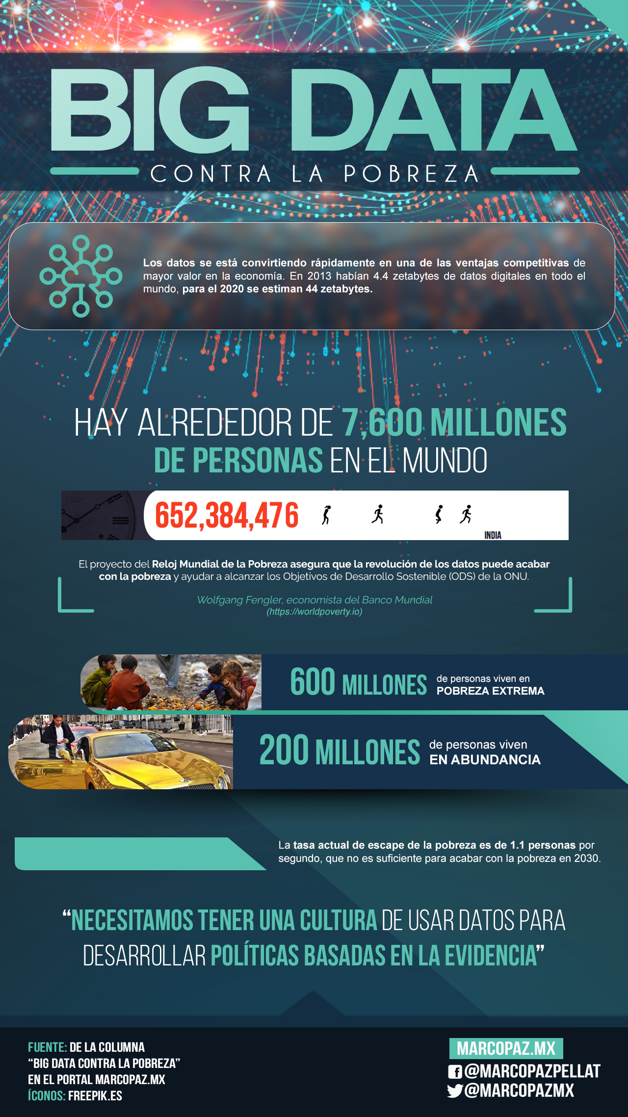 66_INFOGRAFIA_Big data contra la pobreza copy
