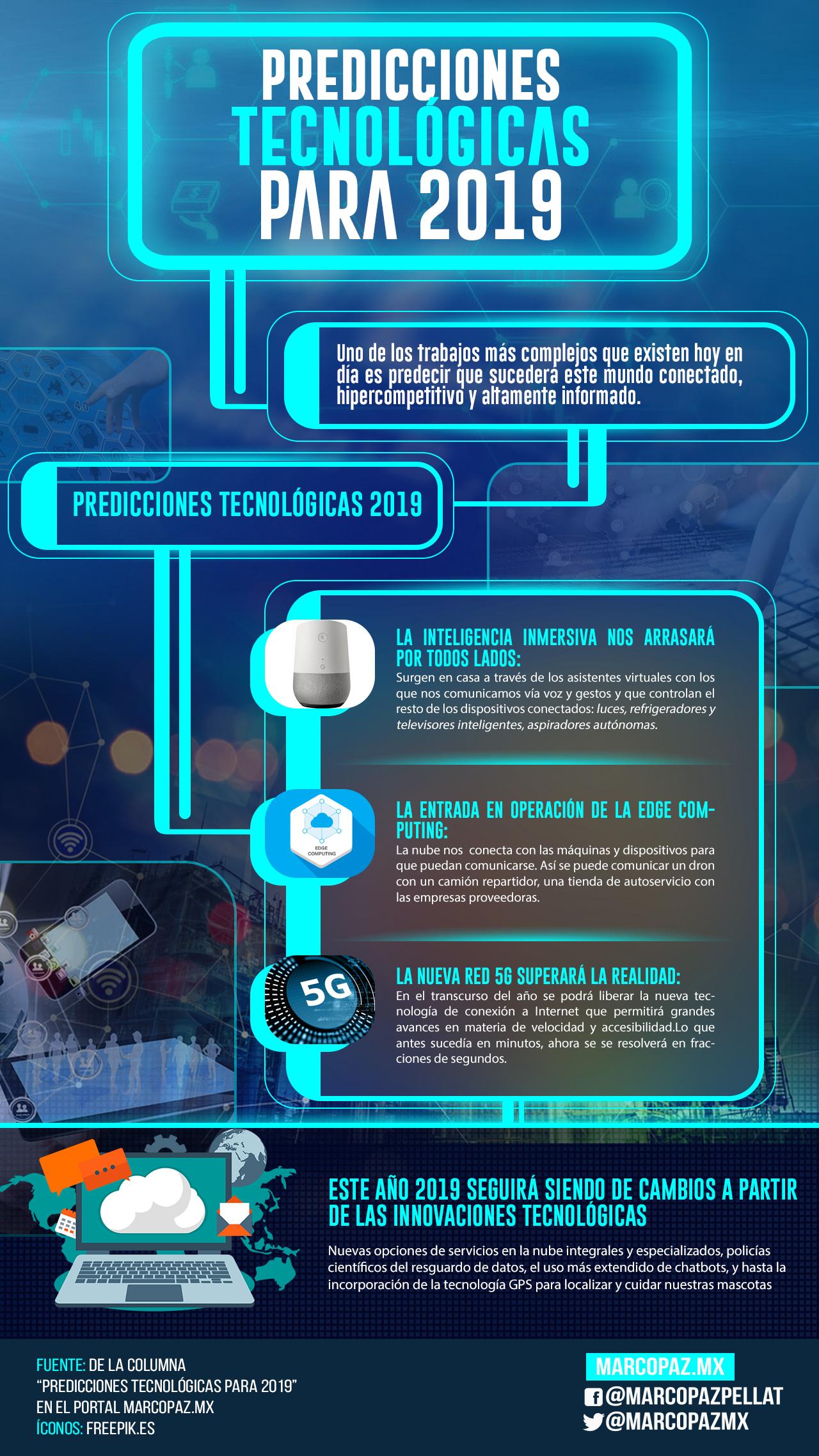 82_INFOGRAFIA_Predicciones tecnológicas para 2019