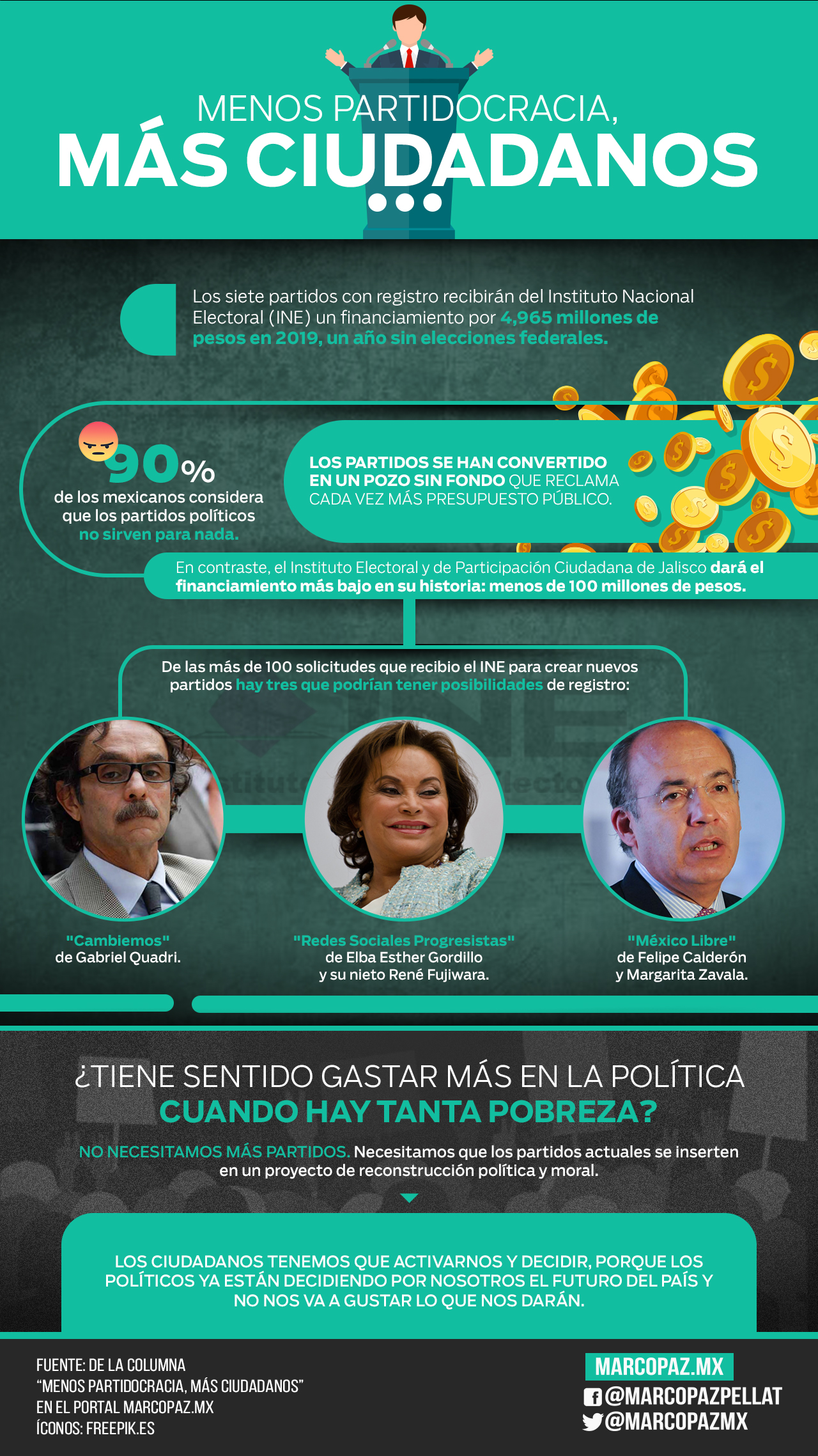 94_INFOGRAFIA_Menos partidocracia, más ciudadanos copy