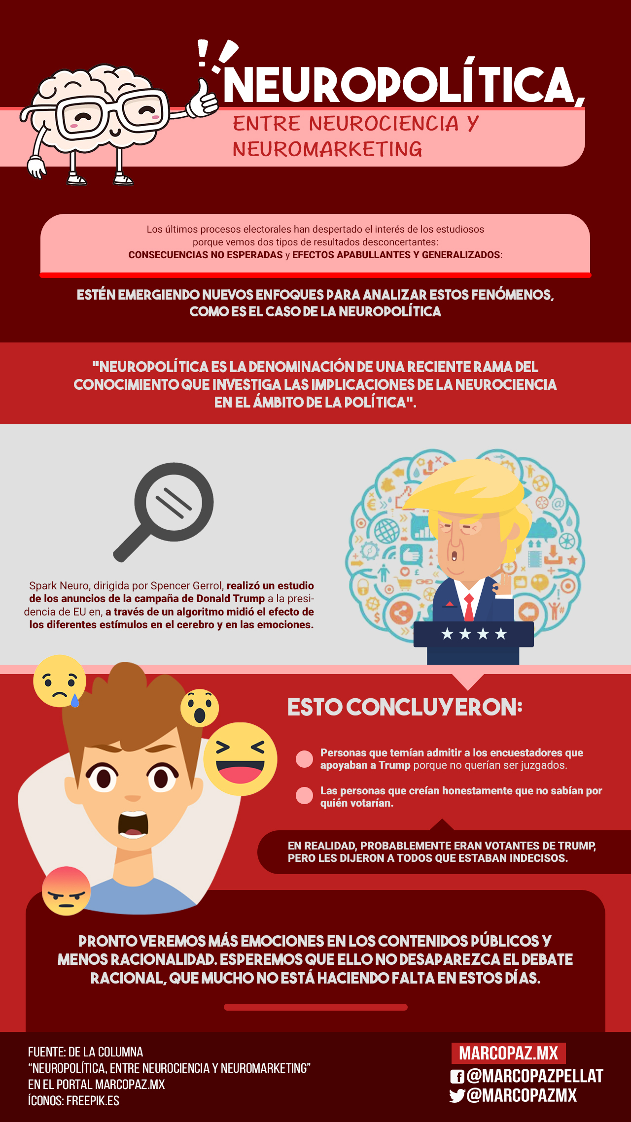97_INFOGRAFIA_Neuropolítica, entre neurociencia y neuromarketing copy