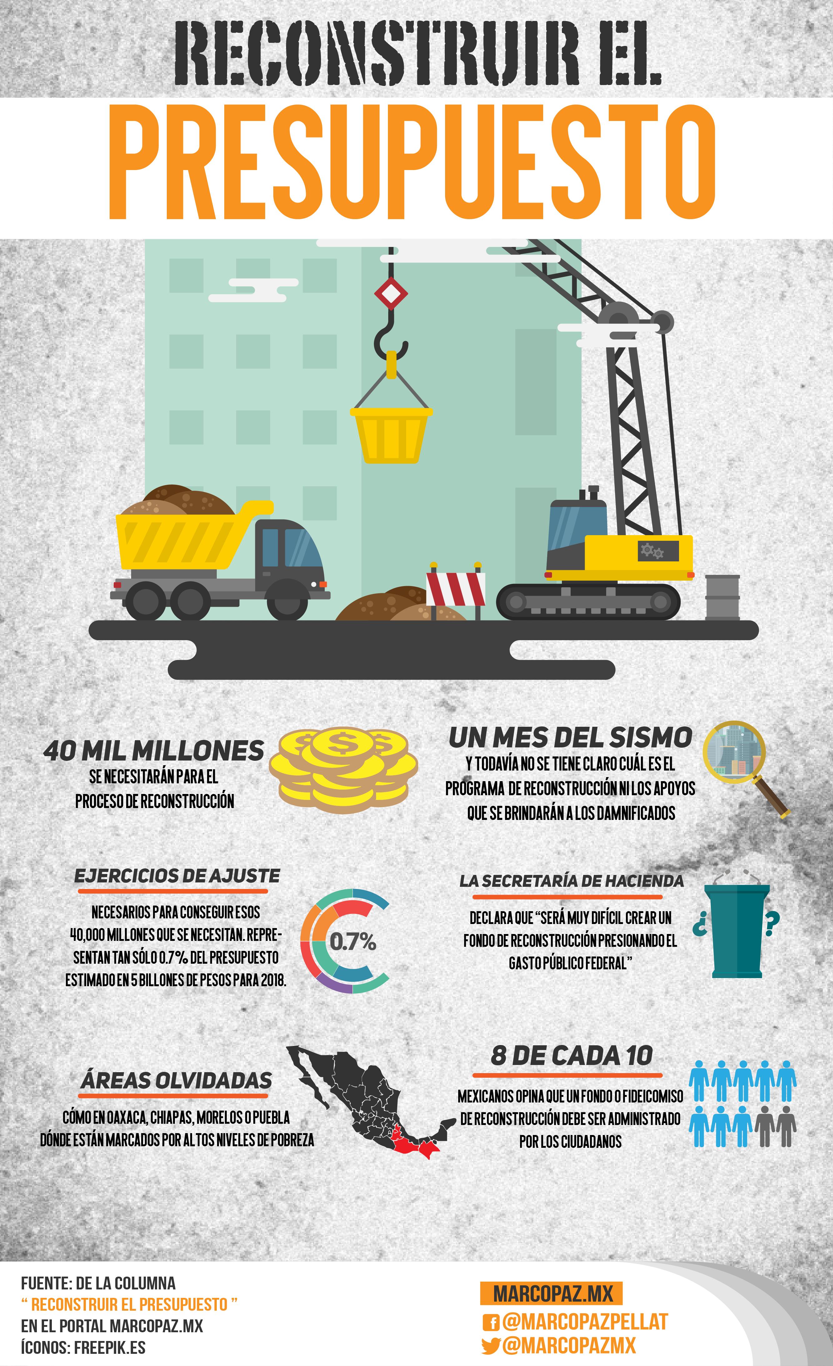 Infografías_1_reconstruir-01-01