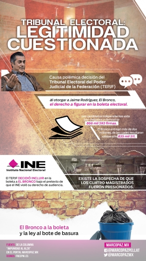 011_INFOGRAFIA_Tribunal_Electoral_legitimidad _cuestionada copy