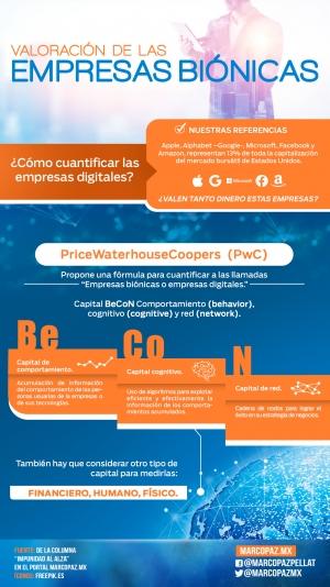 012_INFOGRAFIA_Valoración_de_las _Empresas_biónicas copy