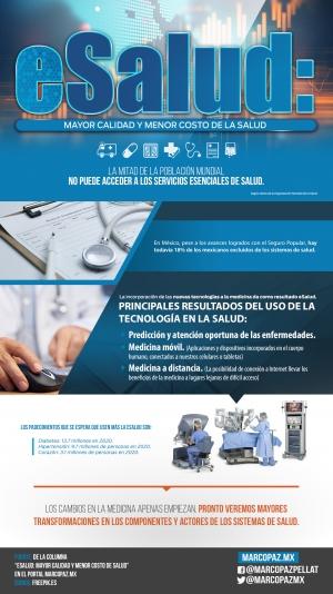 028_INFOGRAFIA_e salud mayor calidad y menor costo de salud copy
