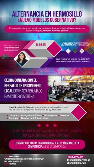 040_INFOGRAFIA_Alternancia en Hermosillo nuevo modelos gubernativo copy