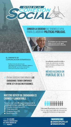 045_INFOGRAFIA_Retos de la cohesión social copy