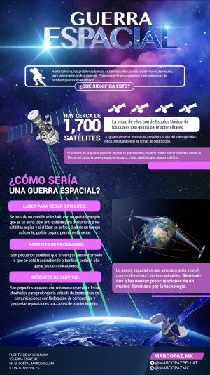 06 infografia Guerra espacial copia