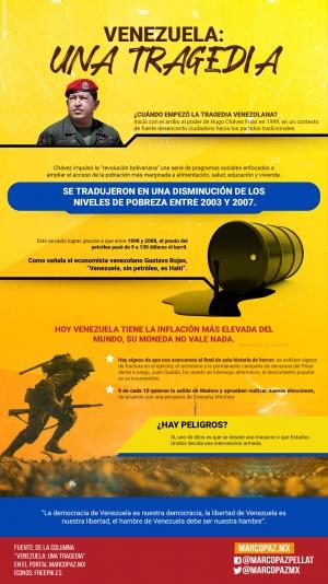 104_INFOGRAFIA_Venezuela- una tragedia copy