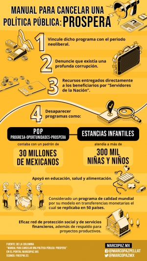 120_INFOGRAFIA_MANUAL CANCELAR