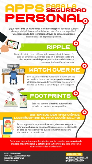 137_INFOGRAFIA_APPS-SEGURIDAD
