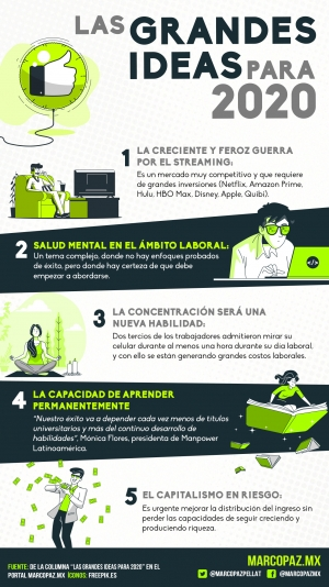175_INFOGRAFIA_IDEAS-2020