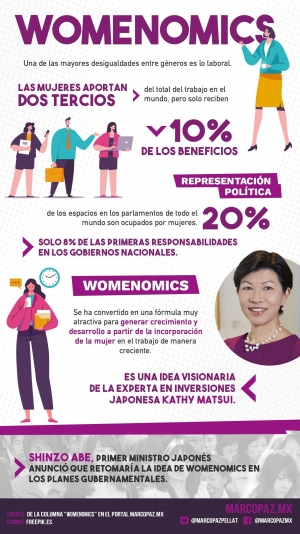 191_INFOGRAFIA_WOMENOMICS