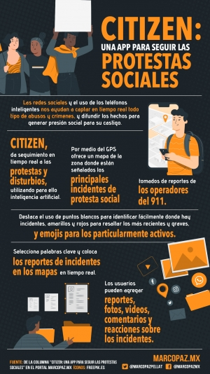 215_INFOGRAFIA_CITIZEN
