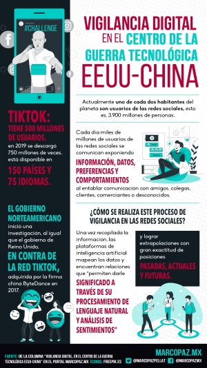 226_INFOGRAFIA_VIG-DIGITAL