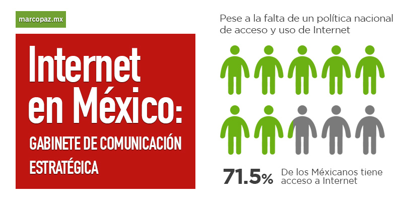 internet-mexico