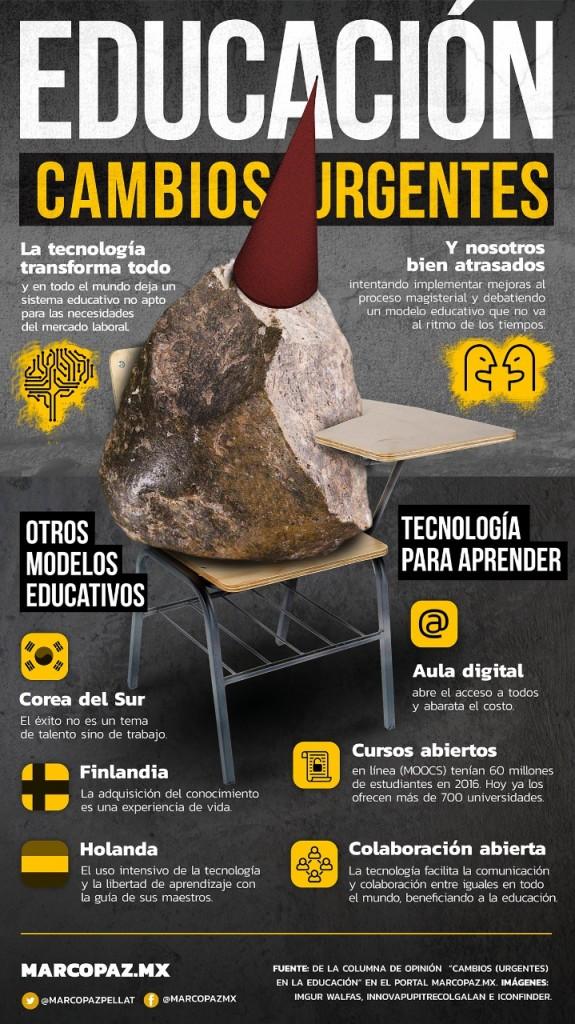educacion infografia