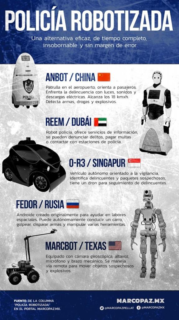 policia infografia