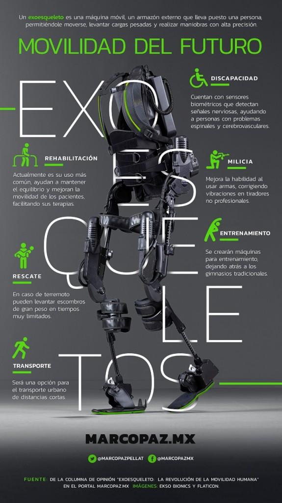 exoesqueleto infografia