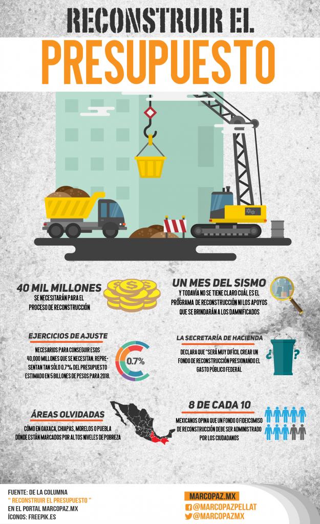 Infografías_1_reconstruir-01