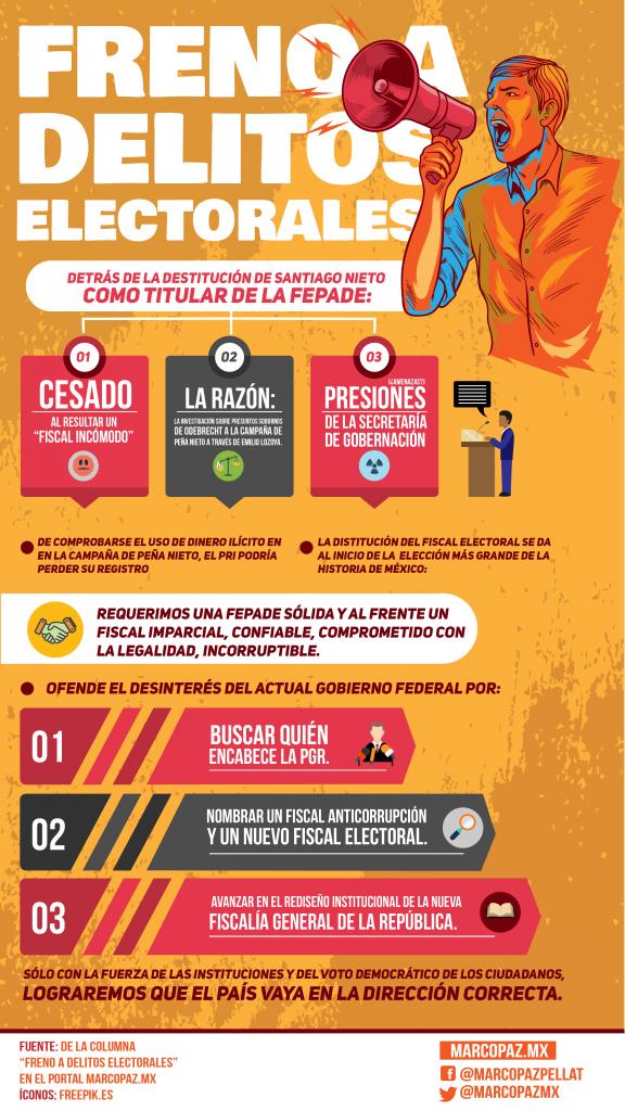 Infografías_Delitos-02-02