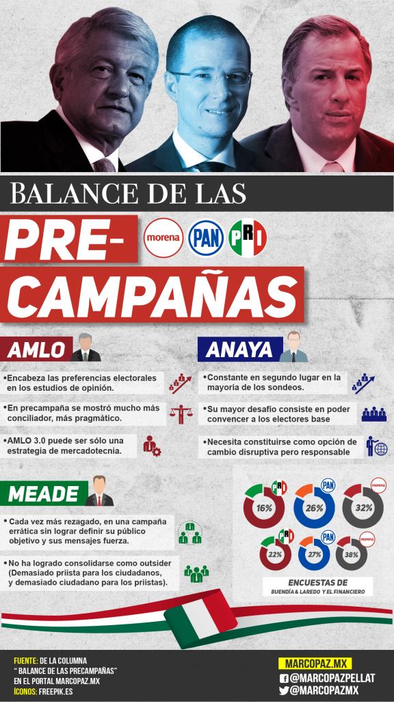 INFO-PRECAMPAÑA-01-01-03-01