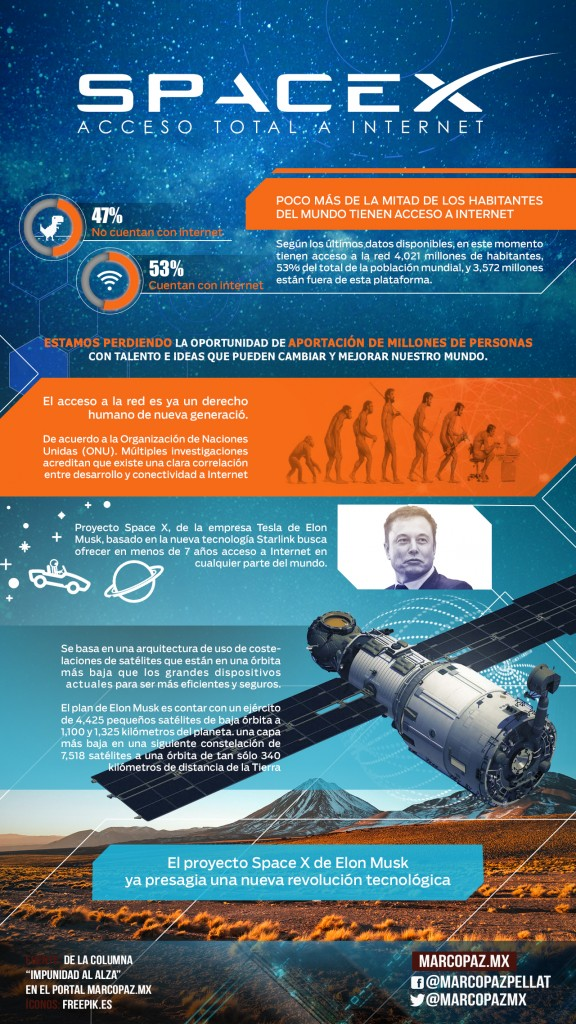 010_INFOGRAFIA_Spacex_acceso_total_a_internet copy