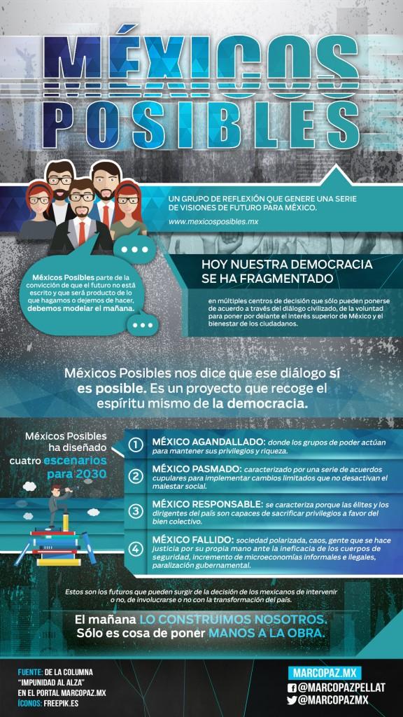 07_INFOGRAFIA_Méxicos_Posibles copy