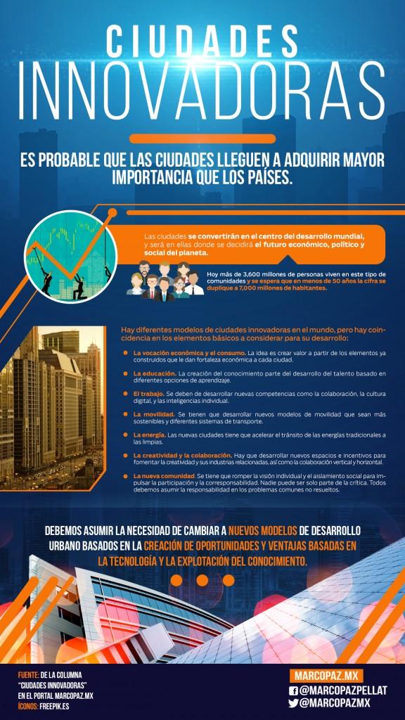 024_INFOGRAFIA_Ciudades innovadoras copy