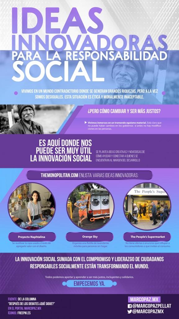 030_INFOGRAFIA_Ideas innovadoras para la responsabilidad social copy