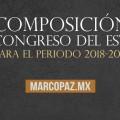 039_Miniatura_Composicion del congreso del estado para el periodo 2018 2021 copy