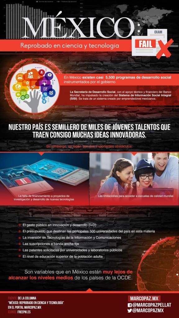 053_INFOGRAFIA_México- reprobado en ciencia y tecnología copy