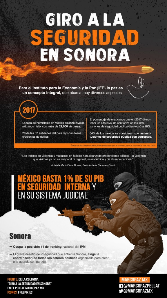 59_INFOGRAFIA_Giro a la seguridad en Sonora copy