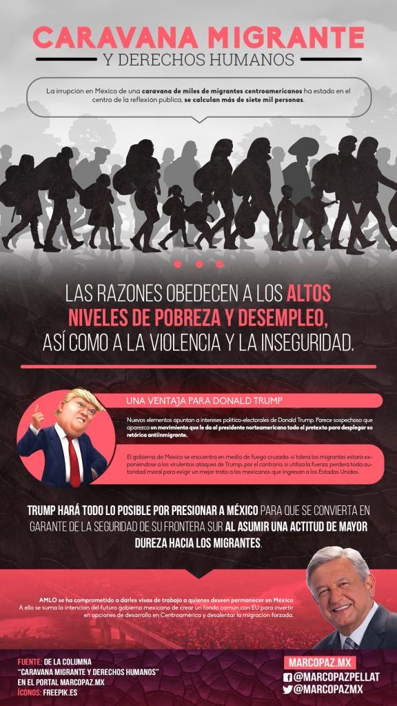 63_INFOGRAFIA_ Caravana migrante y derechos humanos copy