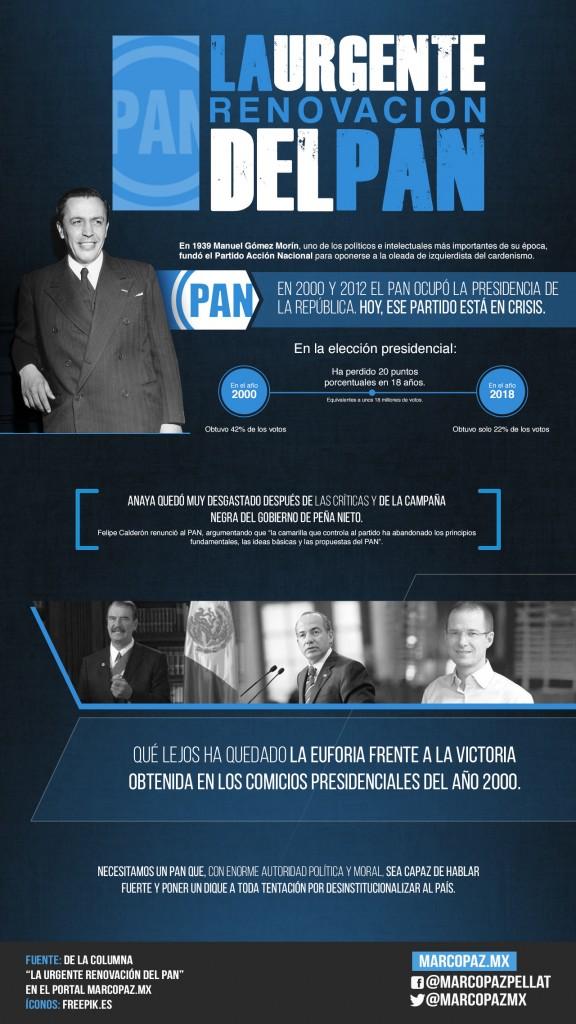 69_INFOGRAFIA_La urgente renovación del PAN copy