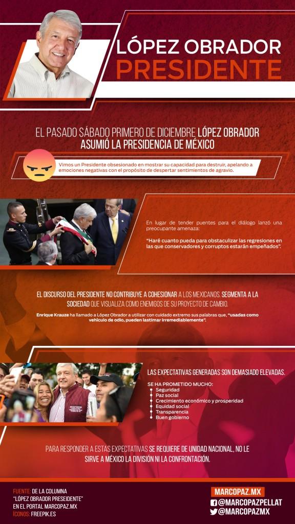 75_INFOGRAFIA_Lopez obrador, presidente copy