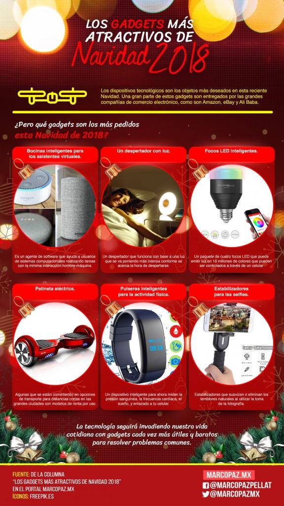 80_INFOGRAFIA_Los gadgets más atractivos de Navidad 2018