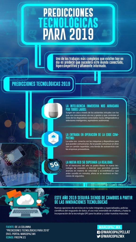 81_INFOGRAFIA_Predicciones tecnológicas para 2019