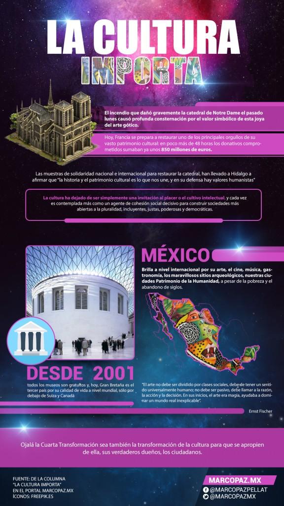 05 infografia La cultura importa copia