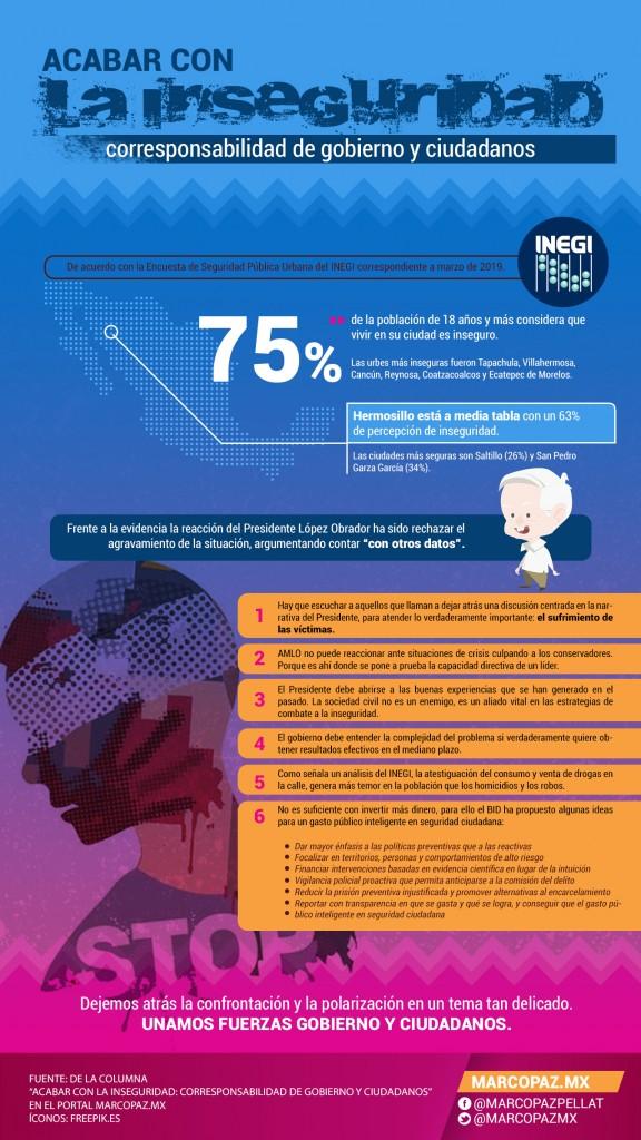07 infografia Acabar con la inseguridad- corresponsabilidad de gobierno y ciudadanos copia