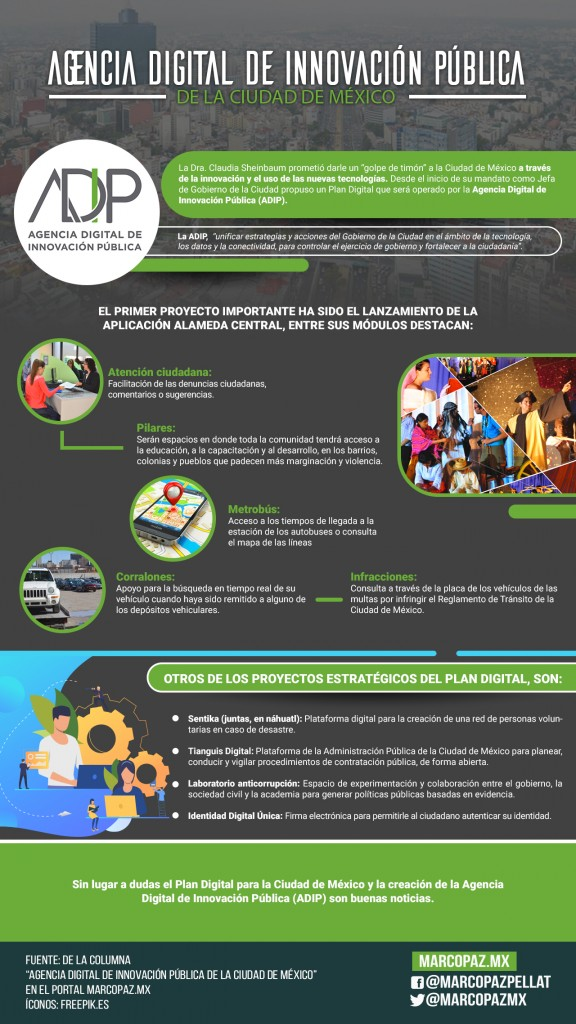 Agencia Digital De Innovación Pública De La Ciudad De México